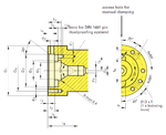 Flange Mounting Dimensions