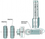 Pneumatic Spindle Taper Gauges