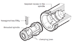 PowerClamp Cartridge Instructions - Series 4554
