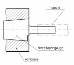 Steep Taper Spindle Gauge Manual
